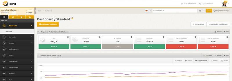 Suchmaschinenoptimierung mit dem SEO-Tool von Xovi in der Version V3